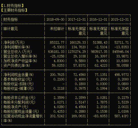 汽车行业财务流程图
